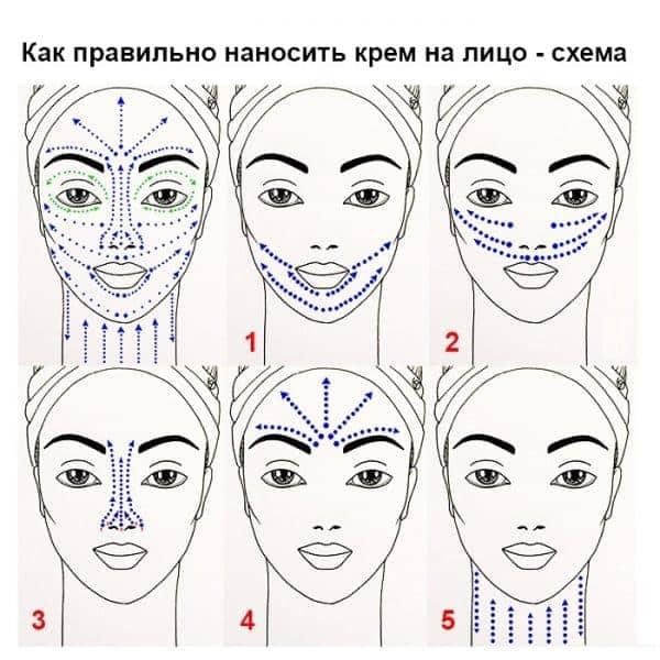 Как правильно нанести крем на лицо