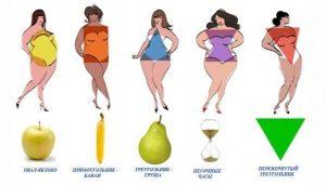 Похудение по типу фигуры: раскрываем главные секреты